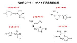 代表的なネオニコチノイド系農薬